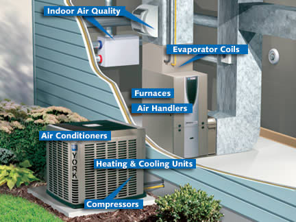 home-furnace-air-conditioning-system-diagram
